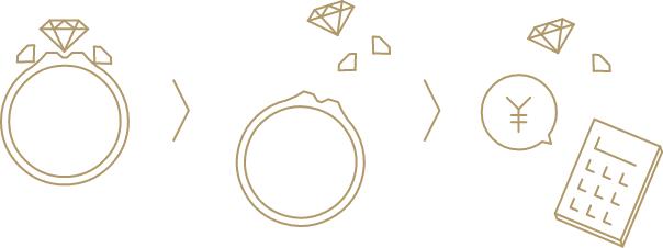 指輪の買取画像