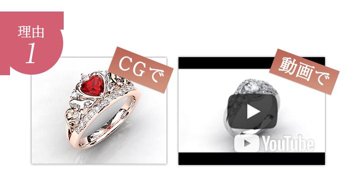 理由1 CGで360°のデザインが確認できるので、来店不要。実に70%を超えるお客様がこの方法で指輪を作られています。